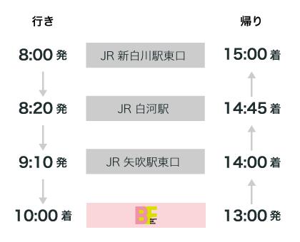 白河ルート時刻表
