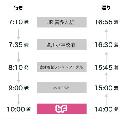 喜多方・会津ルート時刻表