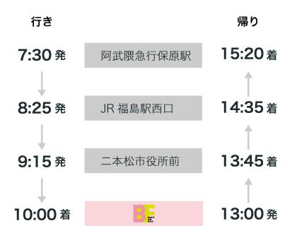 伊達・福島ルート時刻表