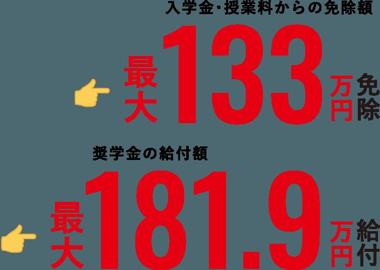 入学金・授業料からの免除額 最大133万円免除 奨学金の給付額 最大181.9万円給付